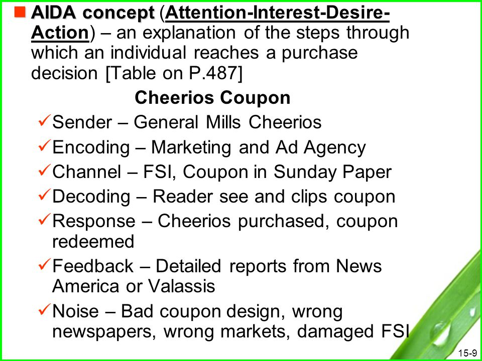 AIDA concept (Attention-Interest-Desire-Action) – an explanation of the steps through which an individual reaches a purchase decision [Table on P.487]
